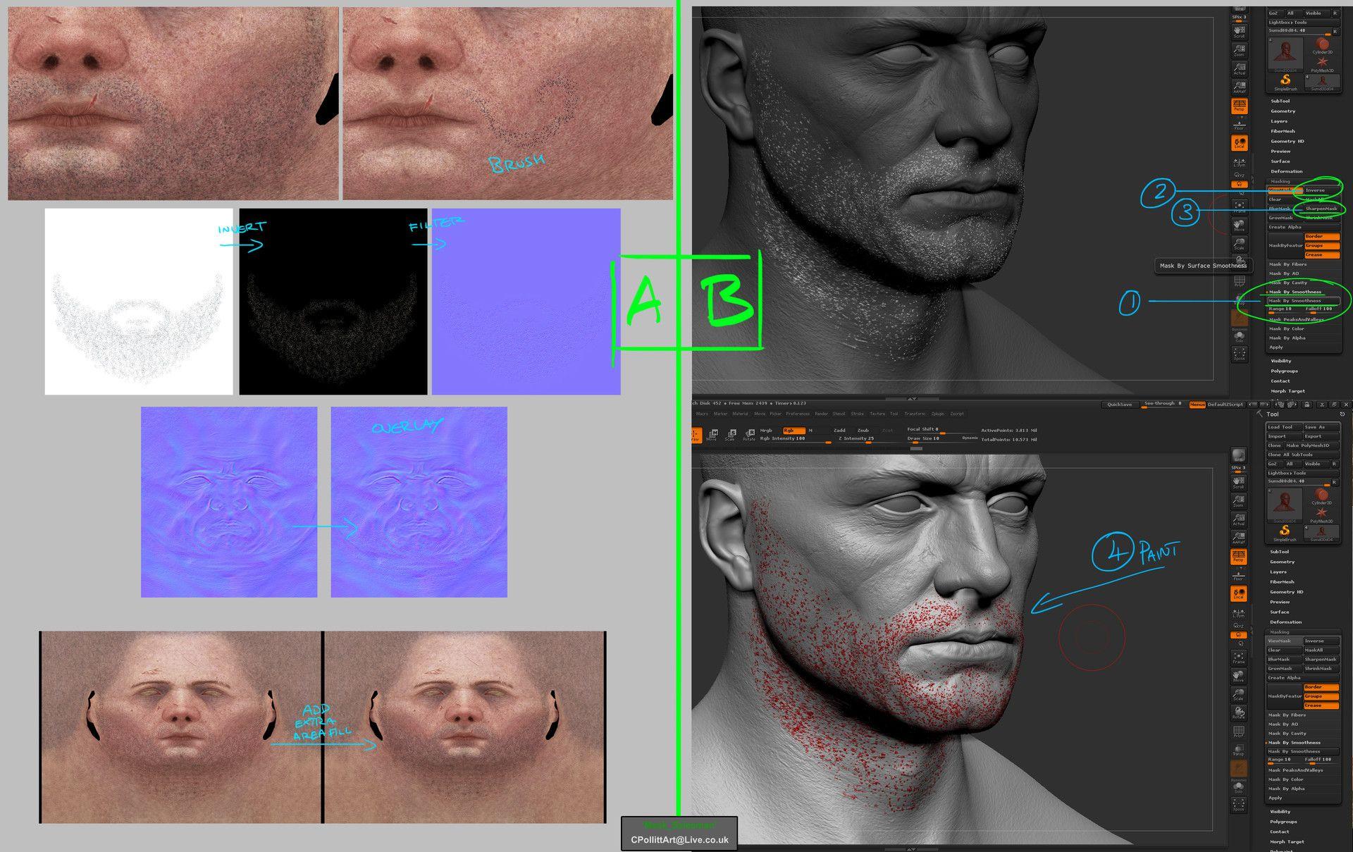 ArtStation - (Tutorial) Skin Texturing, Skin Pore Creases
