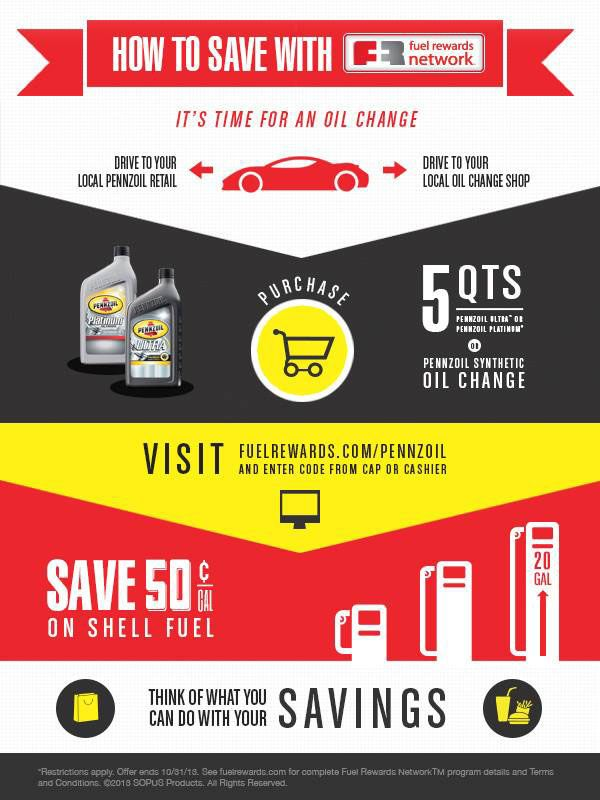 Pennzoil Near Me >> Whether You Prefer To Diy Or Say Do It For Me Frn Members