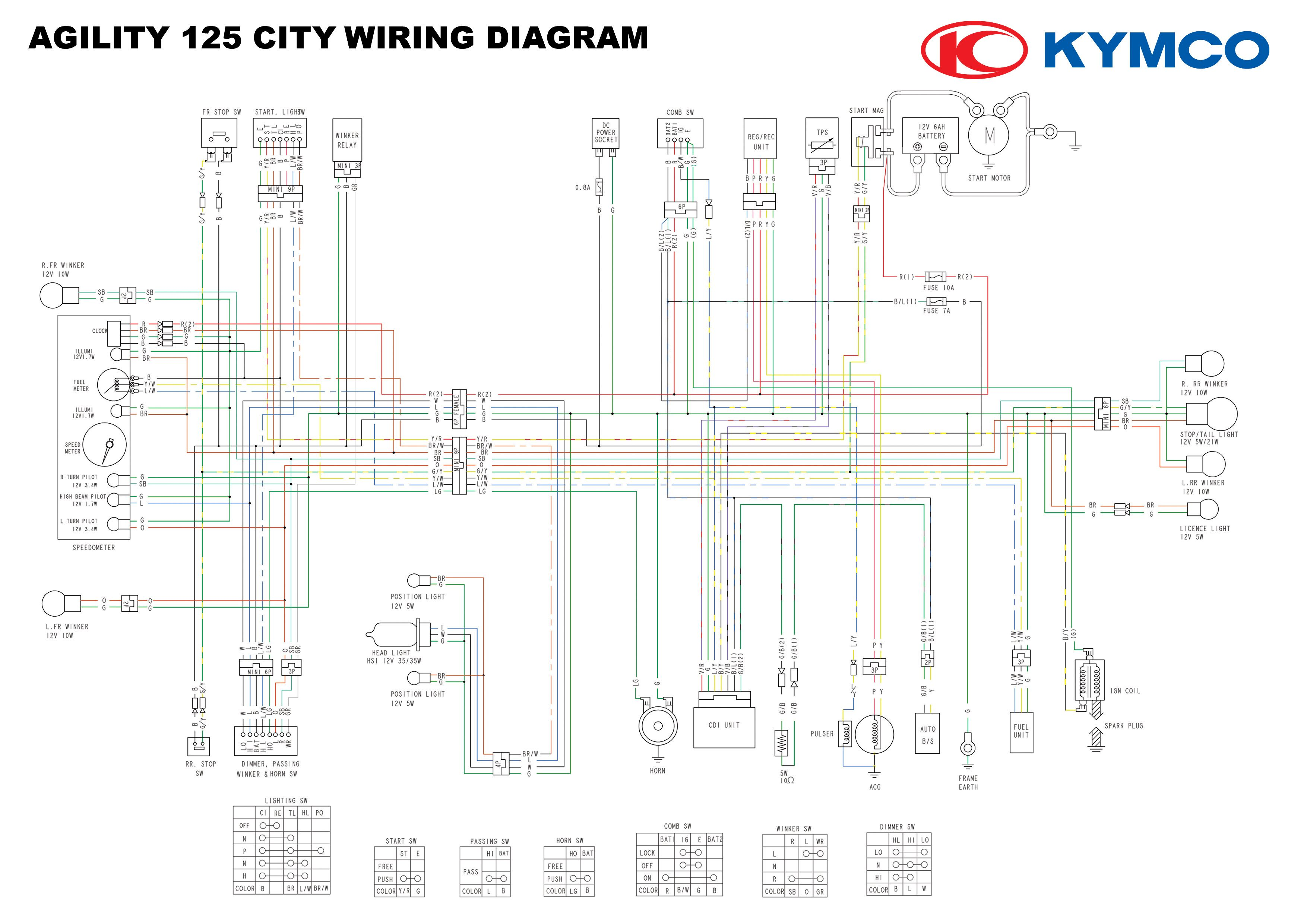 hight resolution of kymco agility 50 wiring diagram