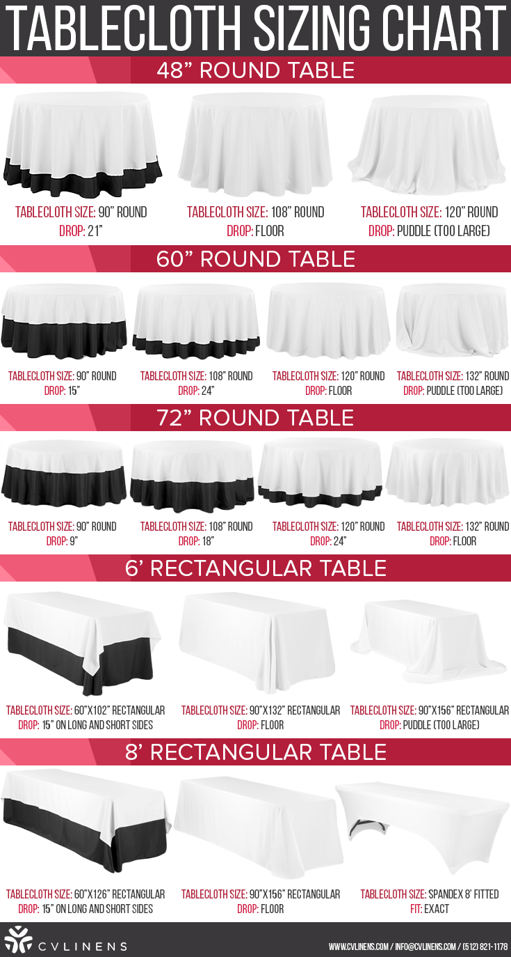 Tablecloth Size And Sizing Chart For Round Rectangular Tables Tablecloths