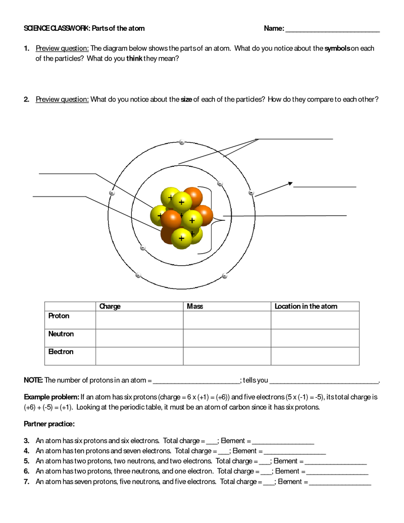 worksheet Parts Of An Atom Worksheet Answers page 1 02 classwork parts of the atom docx teaching stuff atom