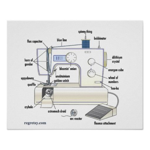 Regretsy Sewing Machine G Poster With Images Sewing Machine