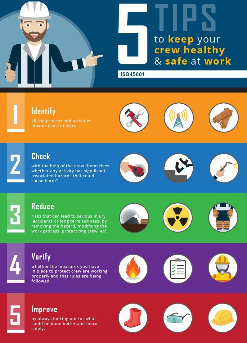 Safety tips for employees..post and have regular safety
