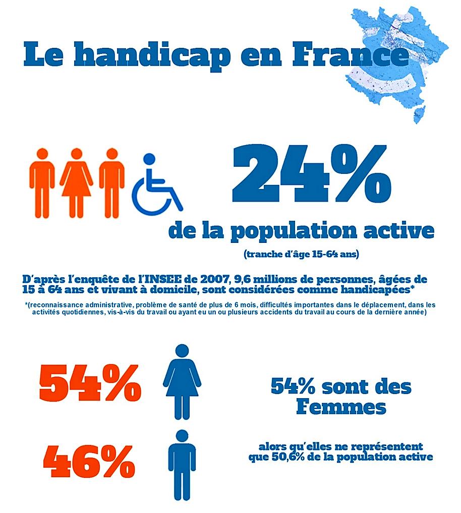 7emes rencontres emploi handicap