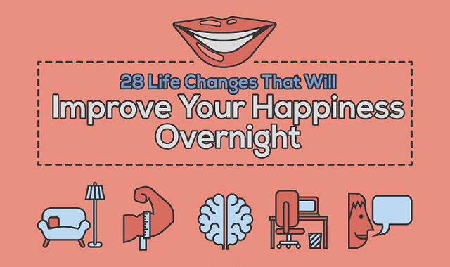 How To Improve Your Happiness In Life