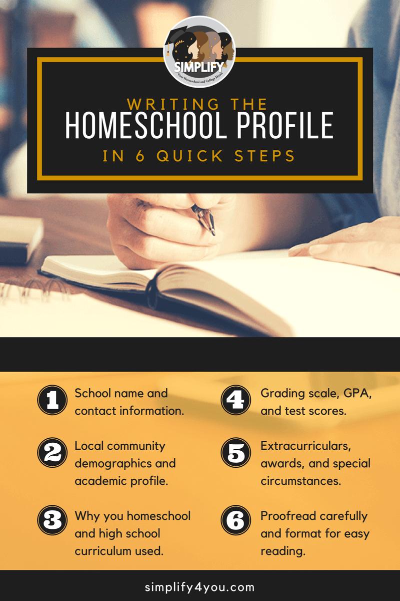 Write Your School Profile in 6 Steps · SIMPLIFY School