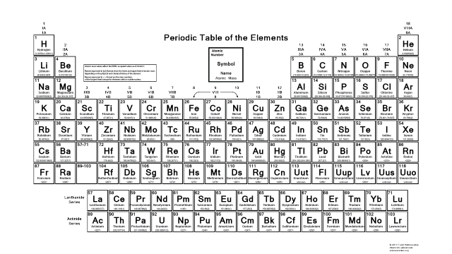Periodic table of atomic masses ideas for the house pinterest periodic table of atomic masses periodic table of the elements accepted atomic masses urtaz Images