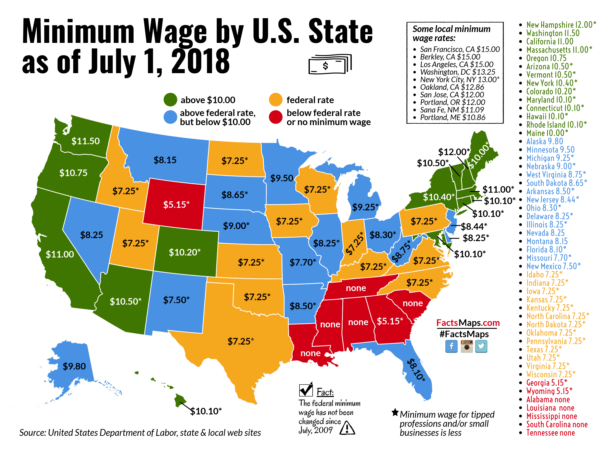 Minimum Wage By U S State As Of July 1