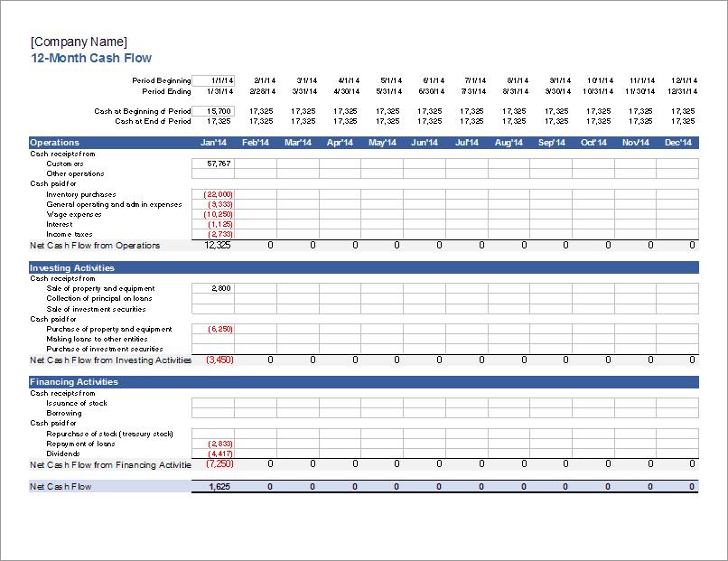 Cash Position Report Template 6 Templates Example Templates Example In 2020 Cash Flow Statement Statement Template Cash Flow