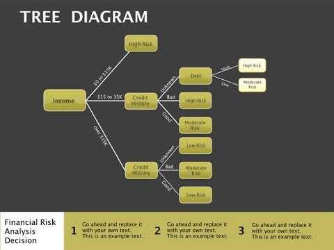 Tree Block diagram for Keynote - Video - Imaginelayout