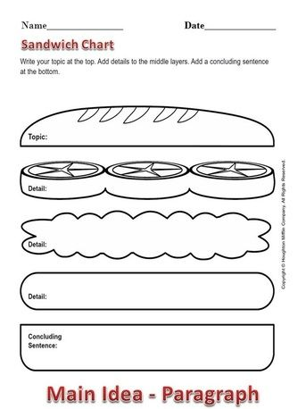 website filled printable graphic organizers ll literacy  sandwich graphic organizer for writing good paragraphs i have always liked the sandwich metaphor if the bottom piece of b is not there