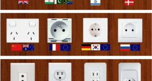 Electrical Installations Standards Regulation Around The World