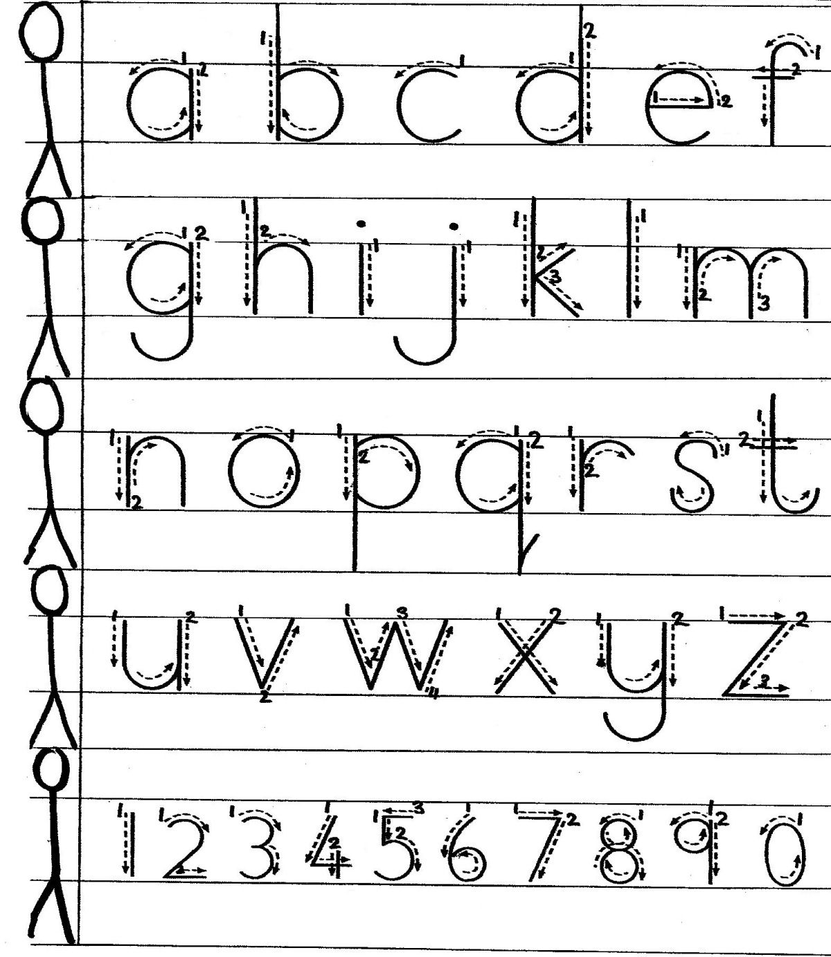 Handwriting Line Upon Line Handwriting Lines Teaching Handwriting Alphabet Writing Worksheets How to write abcd in lines