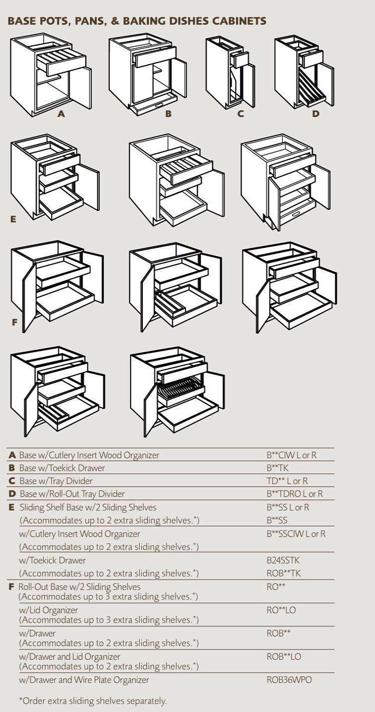 Furniture Of America Cosbin Much Furniture Jacksonville Fl When Furniture Outlet  Okc #kitchencabinetsjacksonville