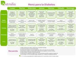 dieta diabetica gestacional