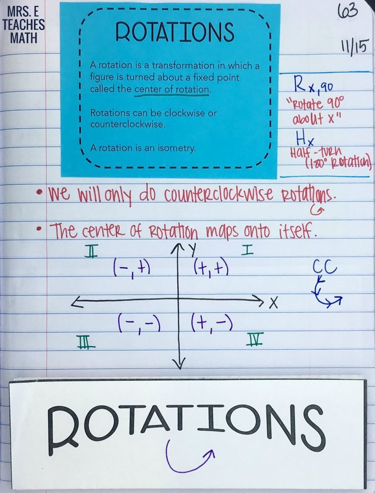 Reflections And Rotations INB Pages Geometry Teaching