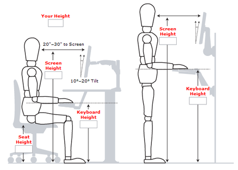 Standing Desks What I Ve Learned Informationweek Diy Standing Desk Desk Dimensions Standing Desk Ergonomics