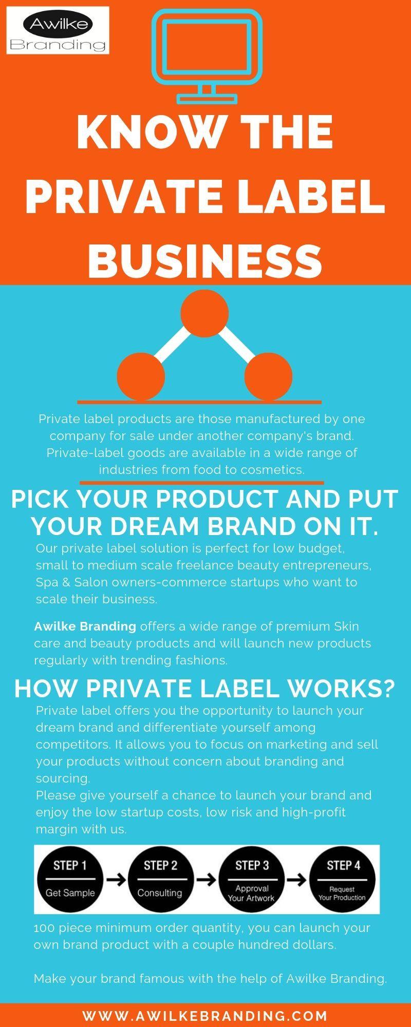 Best Private Label Business Awilke Branding Private Label Private Label Skin Care Branding