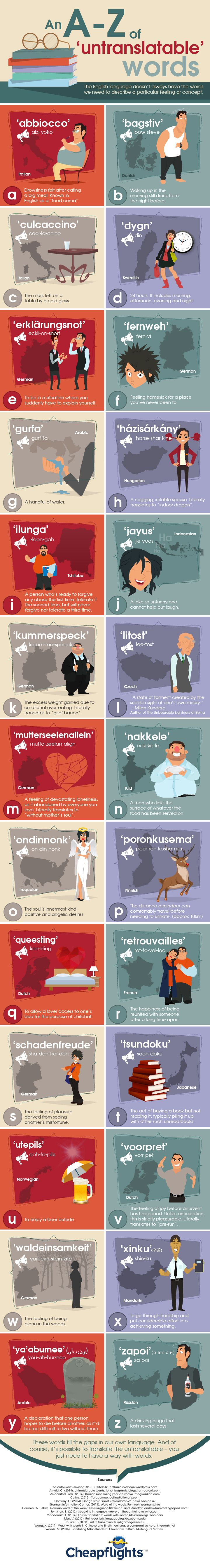 An A-Z of 'Untranslatable' Words