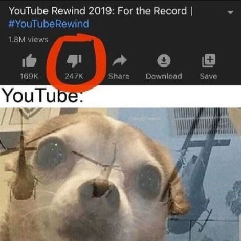 All The Best Reaction Memes To Youtube Rewind 2019 In 2020 Funny Relatable Memes Youtube Rewind Funny Memes