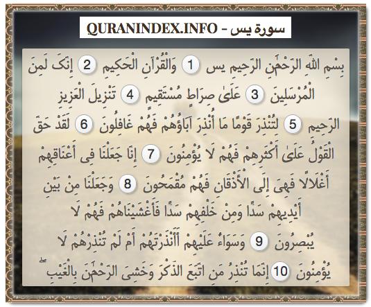 36 Surah Yaseen سورة يس Quran Index Search Quran Verses Verses Quran