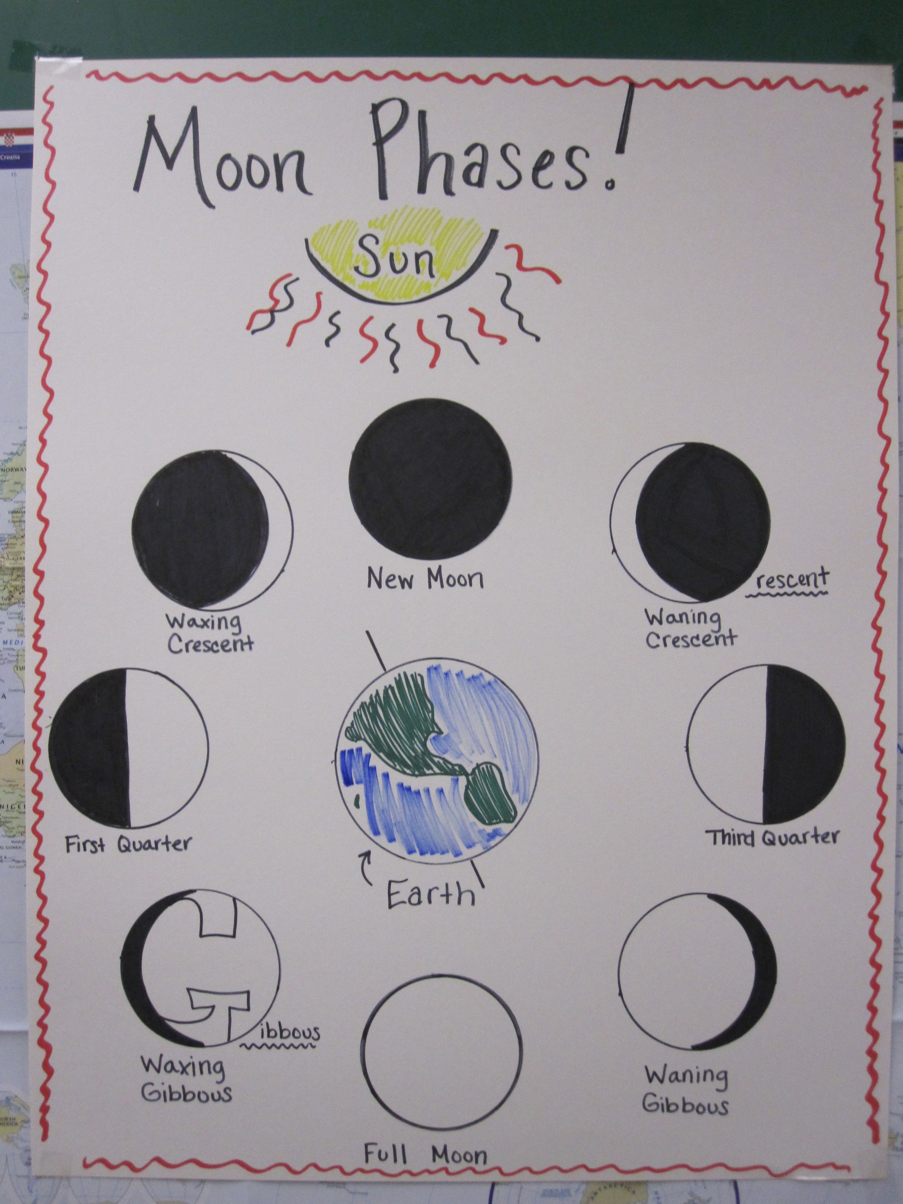 Moon Phases Activity Foldable Space Science Astronomy Unit