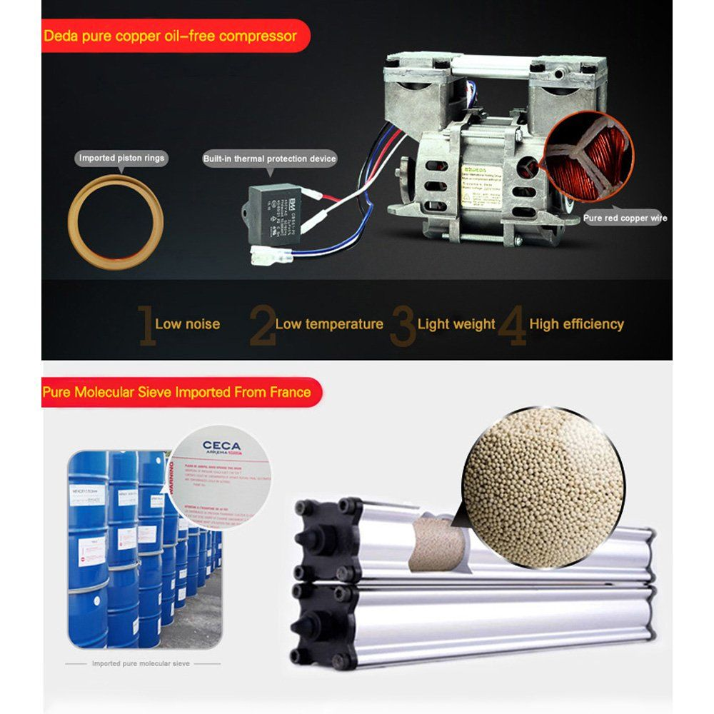 Vogvigo Portable Oxygen Concentrator Generator Home Air