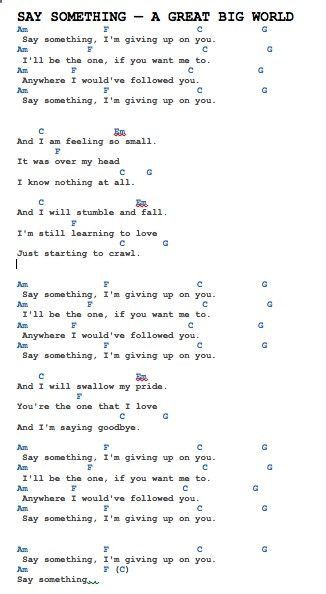 Ukulele Chords I Cant Help Falling In Love With You Part 1