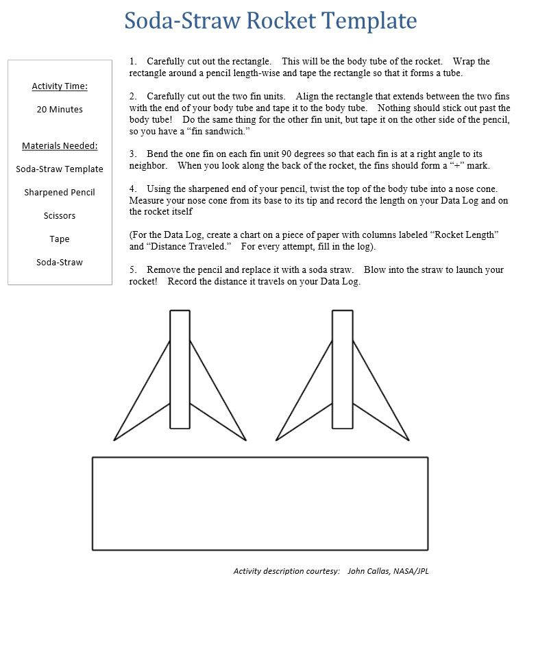Straw rocket directions and template | Flight | Pinterest | Template ...