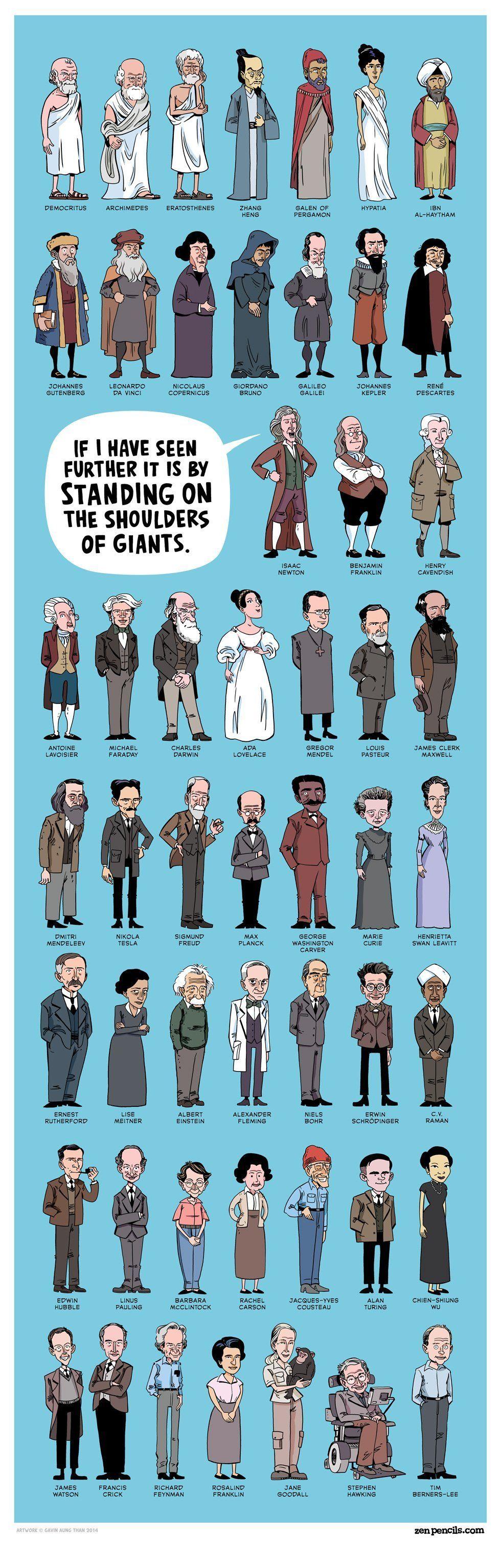 """Check this cartoon from Zen Pencils which has been based on Newton's famous quote: """"If I have seen further it is by standing on the shoulders of Giants.""""  http://zenpencils.com/comic/152-on-the-shoulders-of-giants-the-science-all-stars-poster/"""