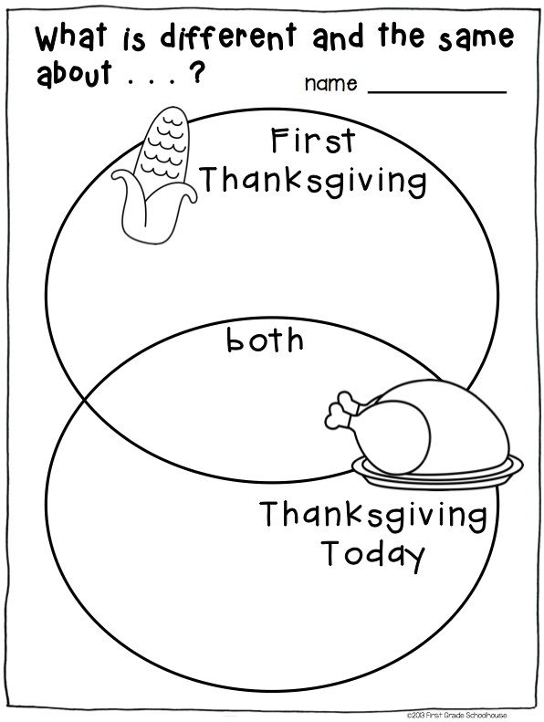If I Had A Pet Turkey... - Thanksgiving Activity & Bulletin Board ...