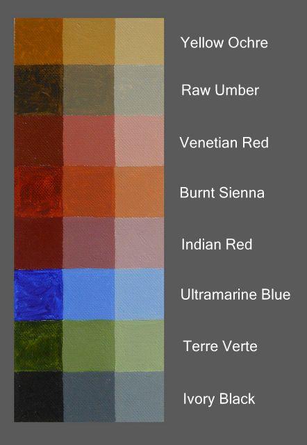 Exploring Color Palettes Earth Tone Colors Color Mixing Chart Color