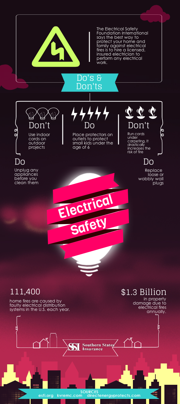 Electrical Contractor Insurance Safety Infographics House Wiring
