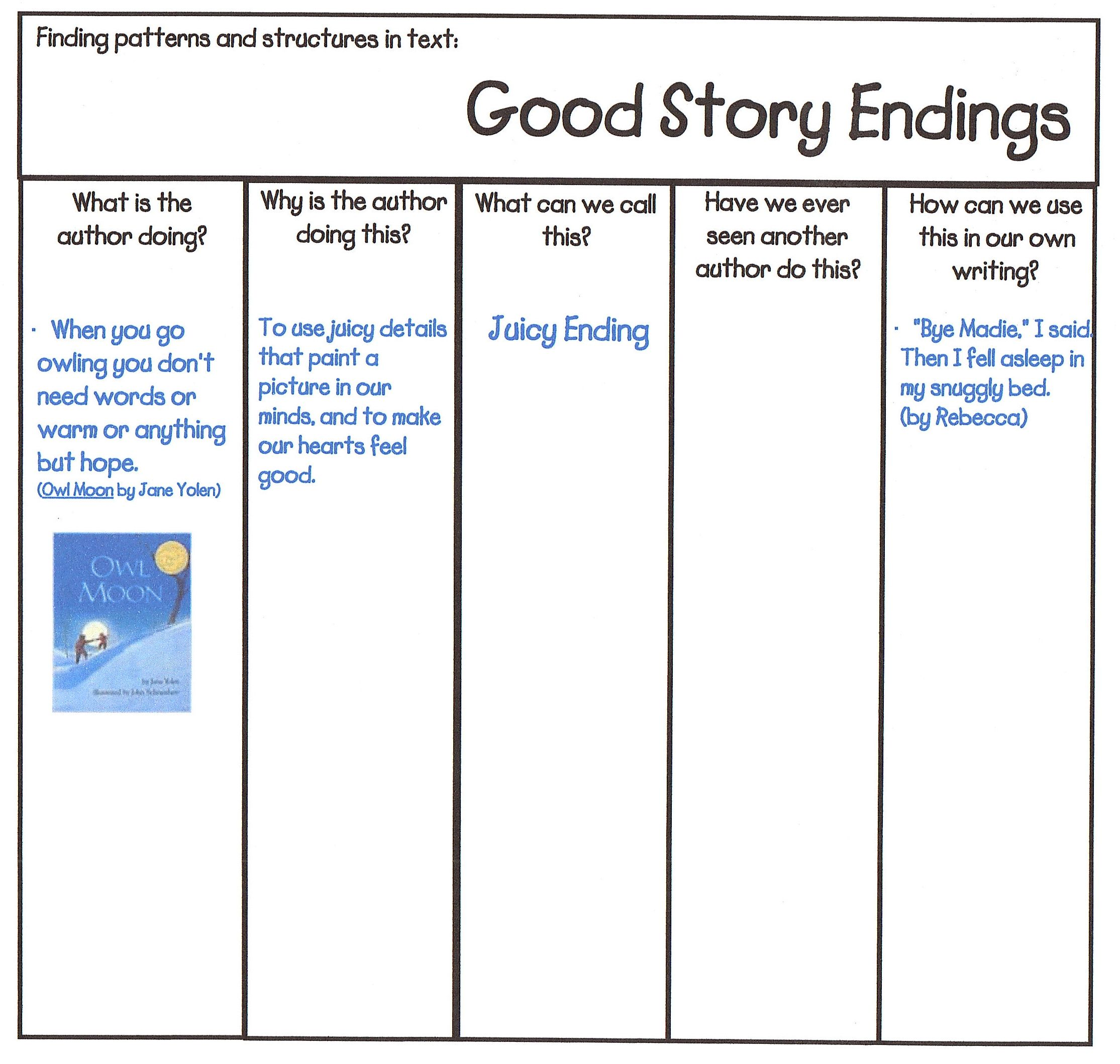 Good Story Endings