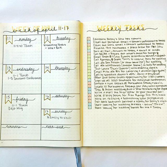 Bullet Journal Weekly Spread  bullet journal  Pinterest