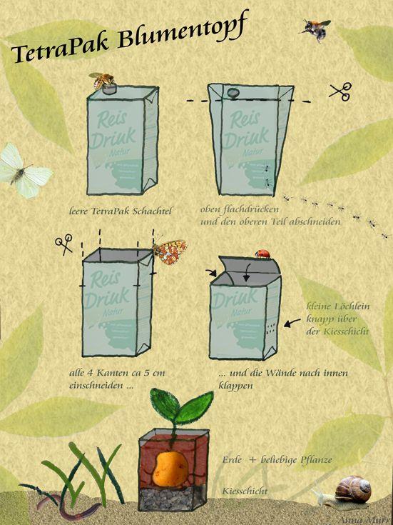 Bauplan für einen TetraPak Blumentopf