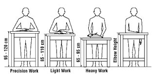 Sensational Image Result For Standard Work Table Dimensions In 2019 Pdpeps Interior Chair Design Pdpepsorg