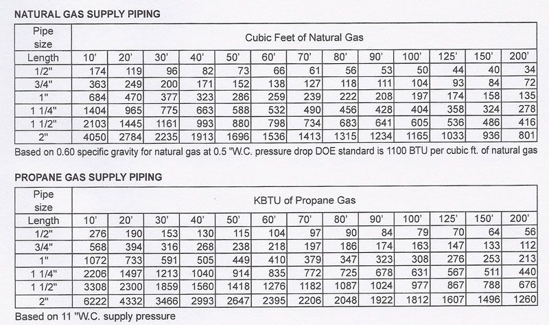 exhaust pipe size calculator