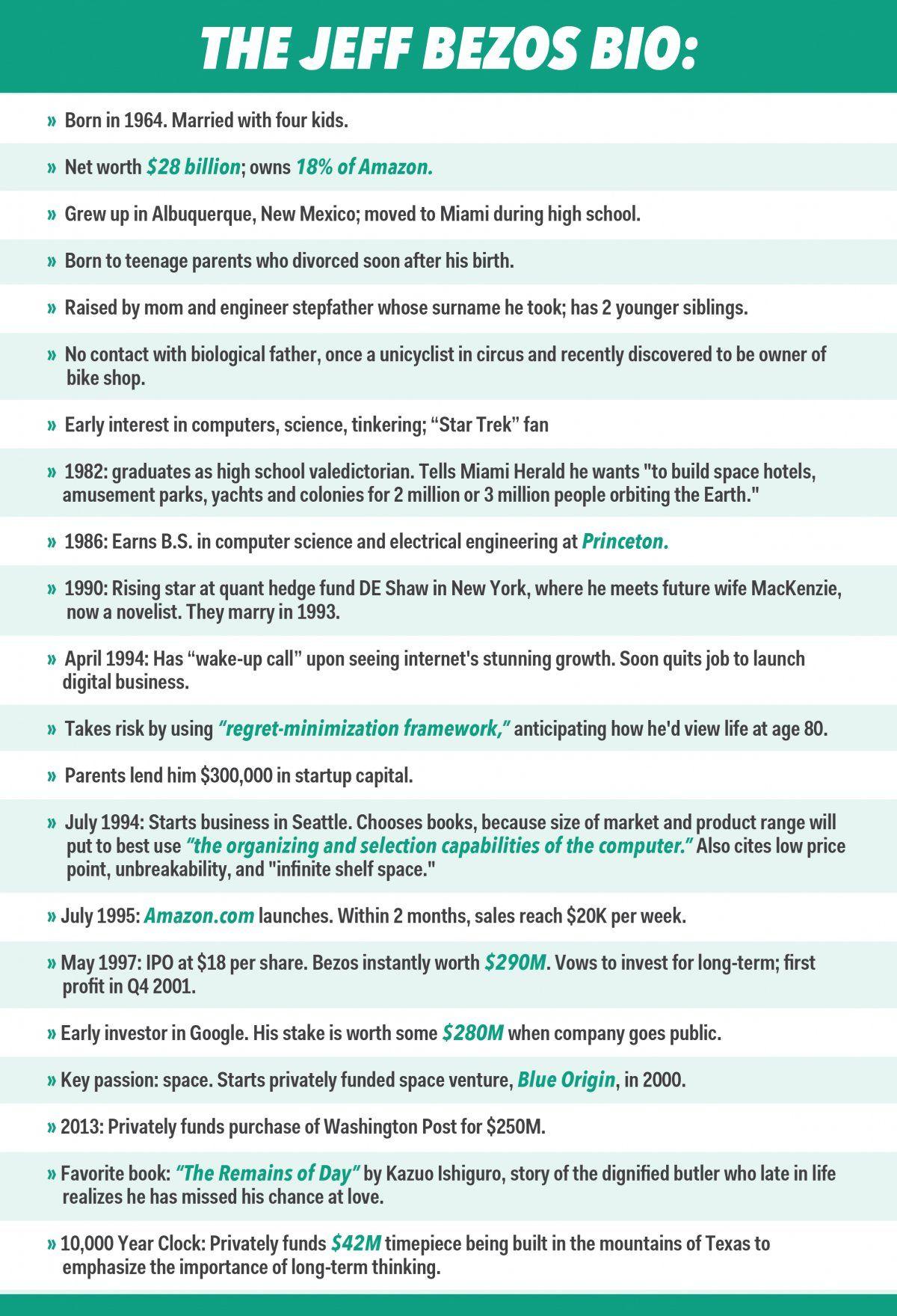 Jeff Bezos #Amazon | Inspiration | Investment companies, Penny