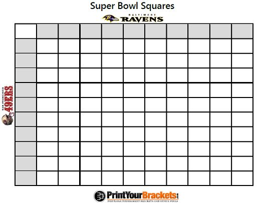 Betting Squares Pool {super bowl party game | Celebrate!: Sports