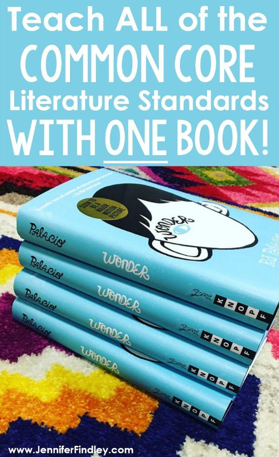 Wonder is my go-to read aloud for teaching all of the common core literature standards. Read this post to get all the details about why Wonder is perfect for teaching 5th grade common core reading standards.