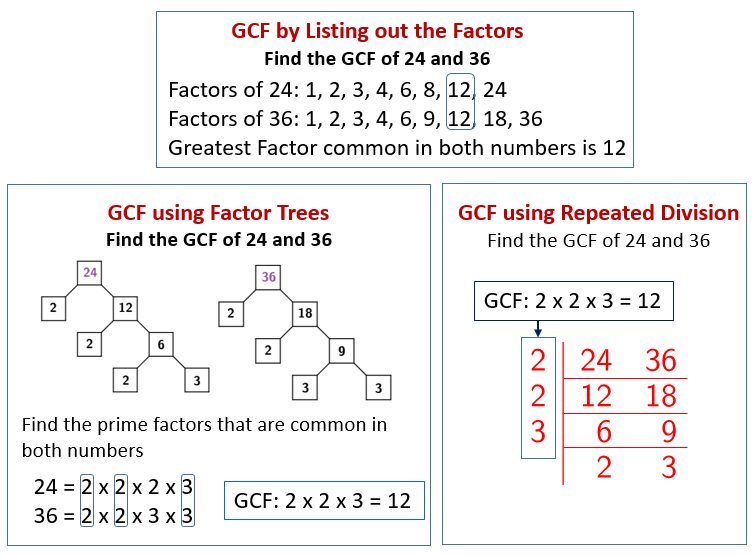 Greatest Common Factor (solutions, examples, videos) (With