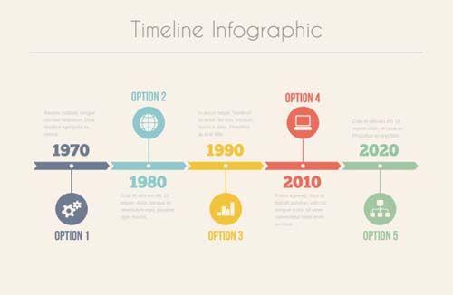 cute timeline template - Kubre.euforic.co