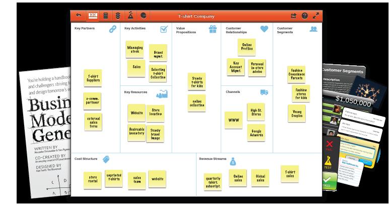 Web App For Business Model Generation Biznes Modeli