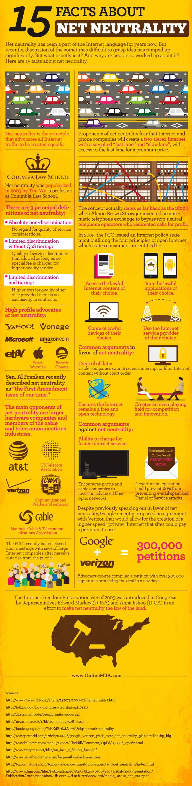 Facts About Net Neutrality Infographic Infographics - 15 amazing facts about the internet