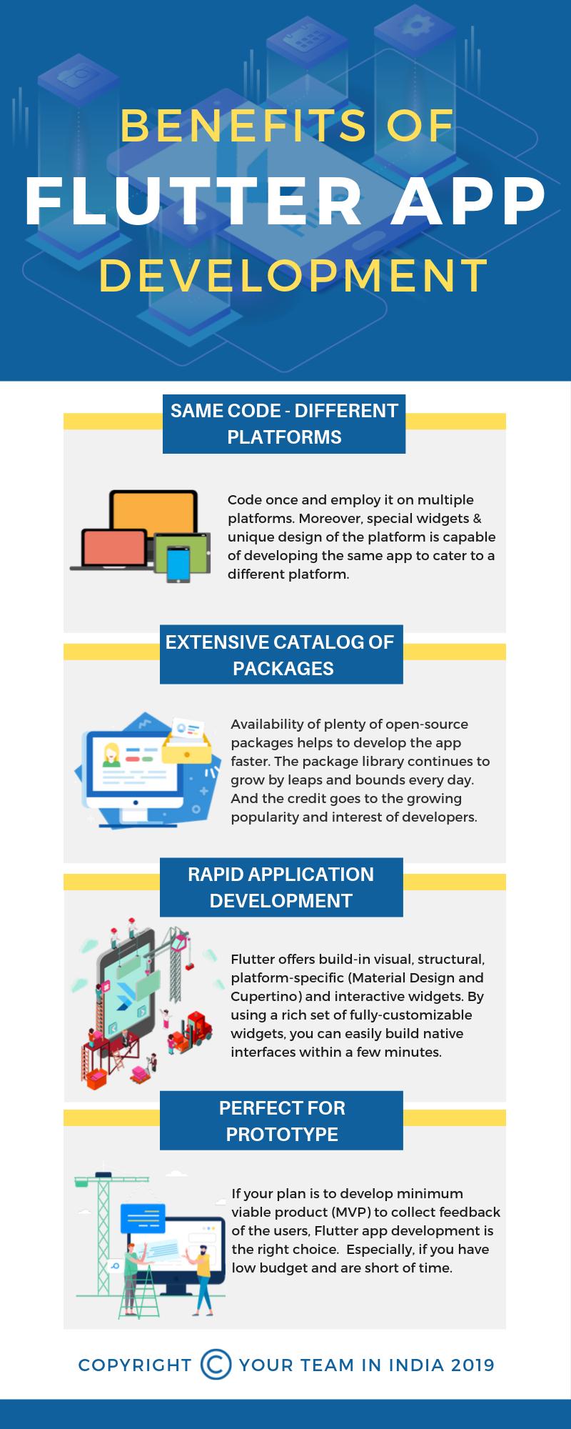 Benefits of Flutter App Development in 2020 App