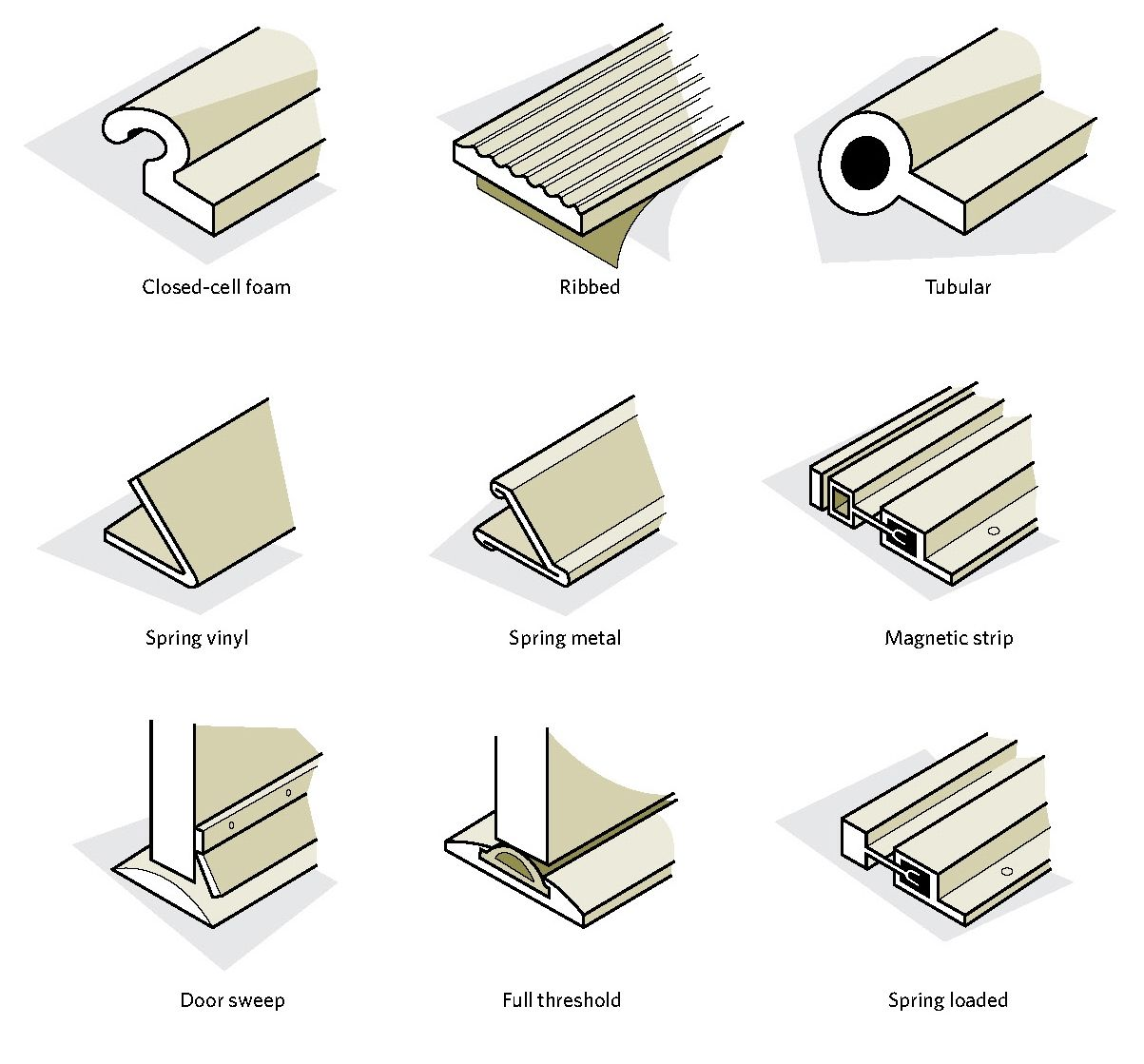 Types of weather stripping for front doors httpthewrightstuff types of weather stripping for front doors rubansaba