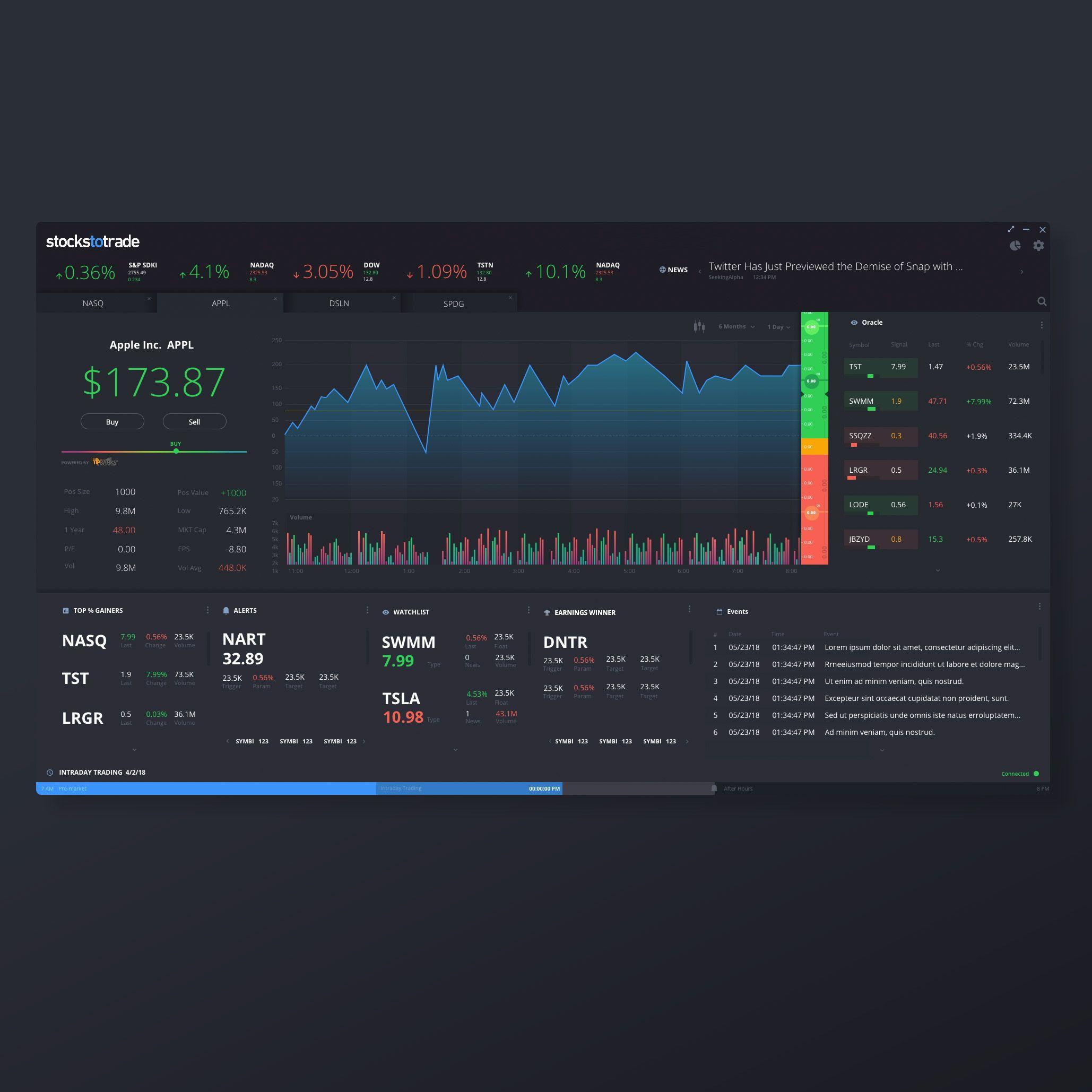 Stockstotrade Trading Platform On Behance Gui Design Interface