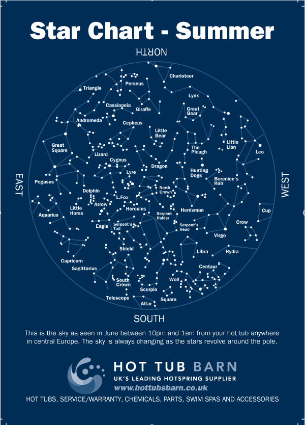 Free Star Charts for Hot Tub Owners (and everybody else ...