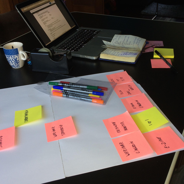 Welzijn 3.0 social media in zorg en welzijn / sociaal werk ecoach